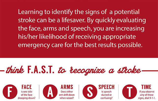 How to recognize a stroke | St. Mark's Hospital